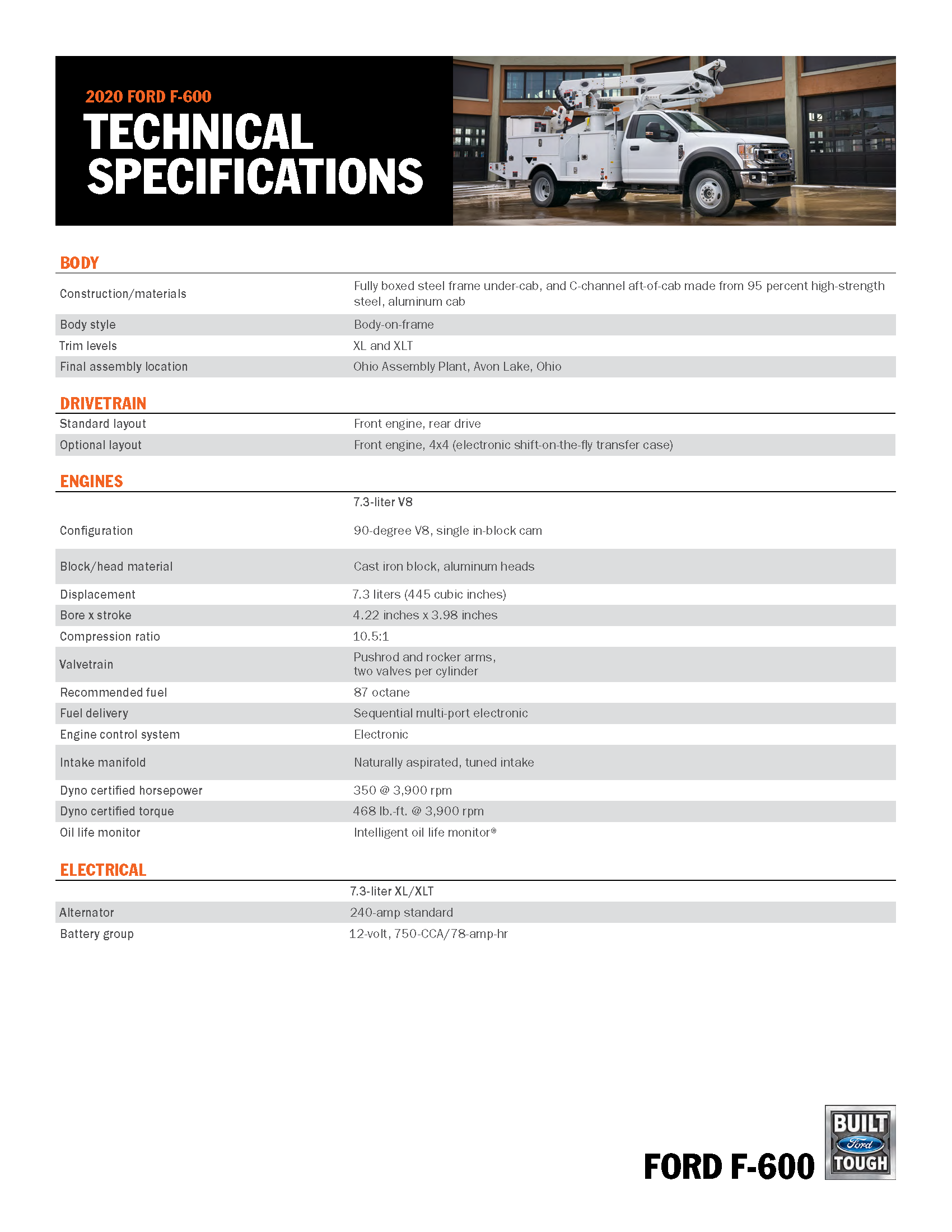 Ford F-600 Technical Spec 1